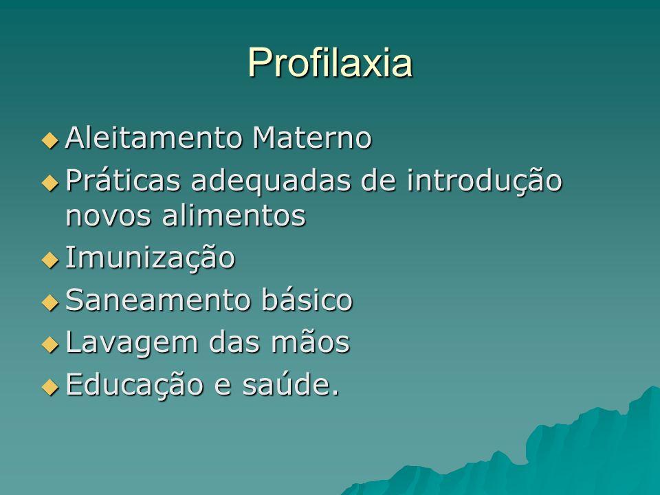 Profilaxia Aleitamento Materno
