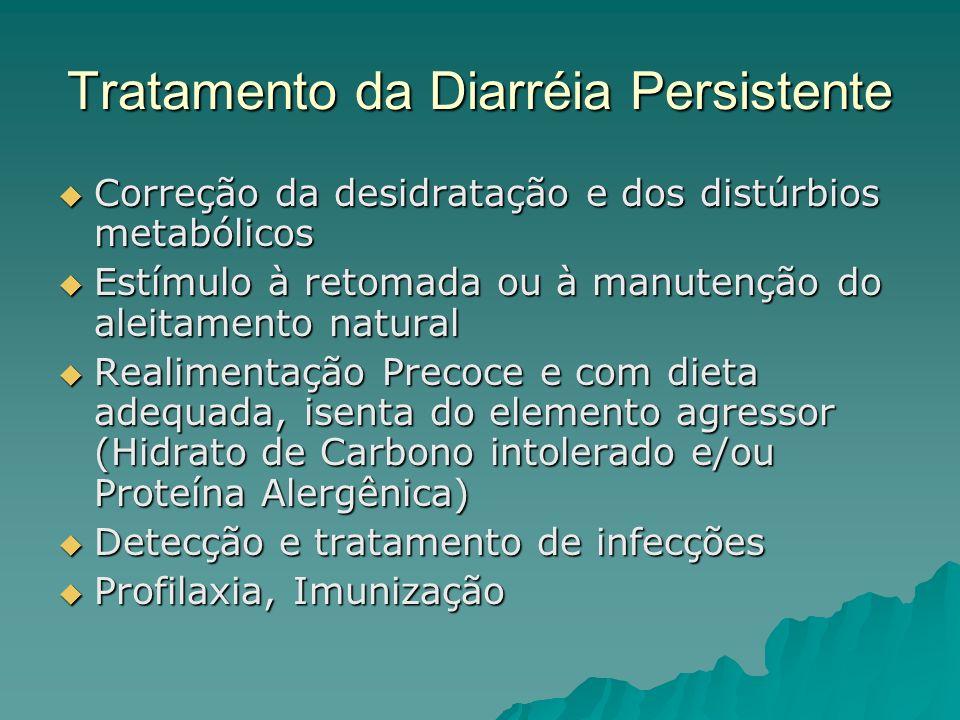 Tratamento da Diarréia Persistente