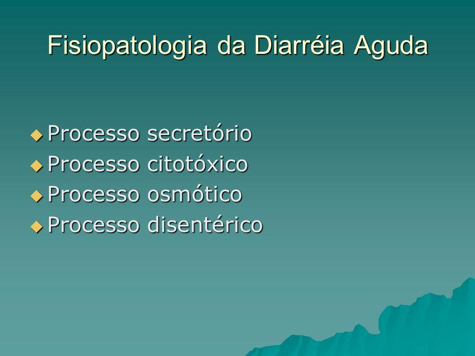 Fisiopatologia da Diarréia Aguda