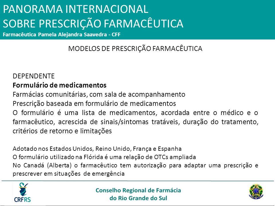 MODELOS DE PRESCRIÇÃO FARMACÊUTICA