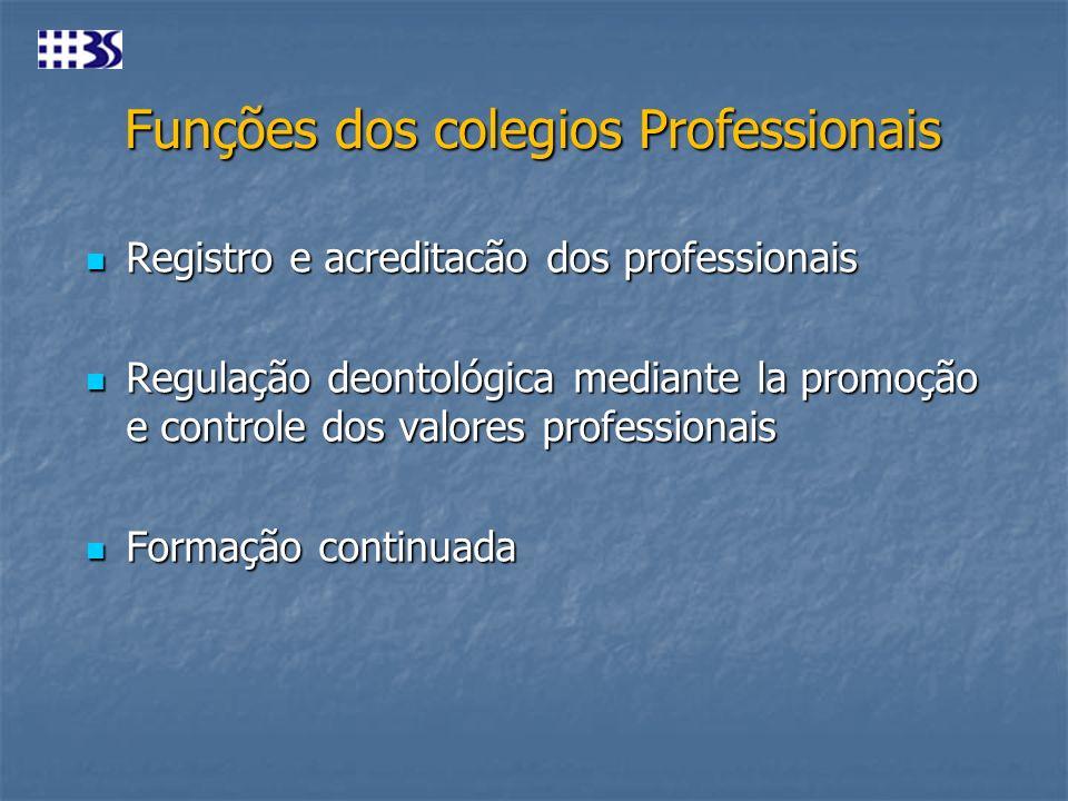 Funções dos colegios Professionais