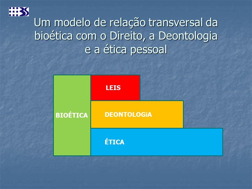 Um modelo de relação transversal da bioética com o Direito, a Deontologia e a ética pessoal