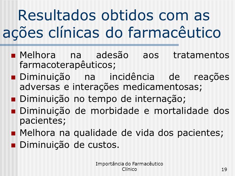 Resultados obtidos com as ações clínicas do farmacêutico