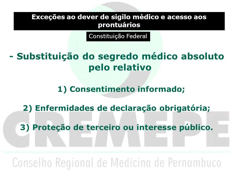 Exceções ao dever de sigilo médico e acesso aos prontuários
