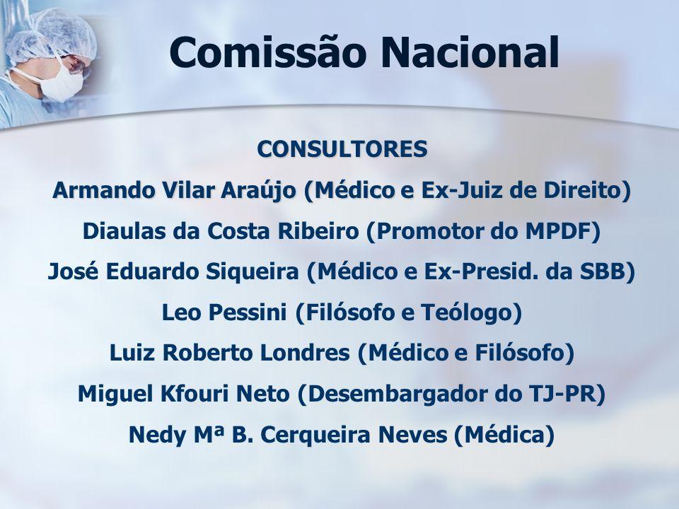 Comissão Nacional CONSULTORES