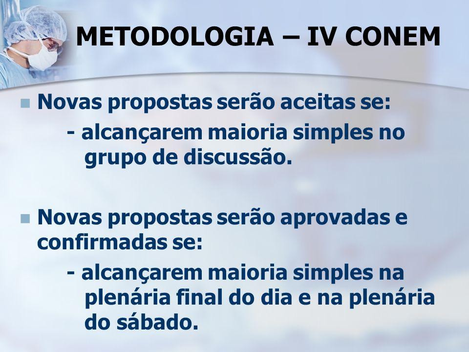 METODOLOGIA – IV CONEM Novas propostas serão aceitas se: