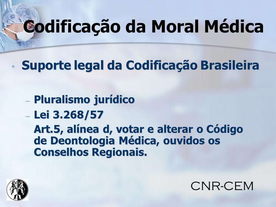 Codificação da Moral Médica
