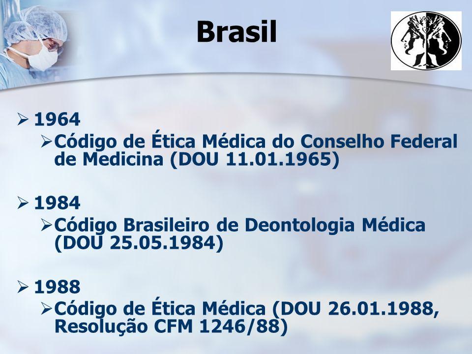 Brasil1964. Código de Ética Médica do Conselho Federal de Medicina (DOU 11.01.1965) 1984. Código Brasileiro de Deontologia Médica (DOU 25.05.1984)
