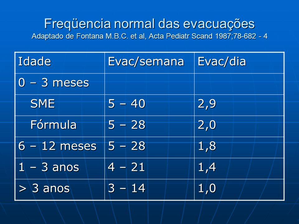 Freqüencia normal das evacuações Adaptado de Fontana M. B. C