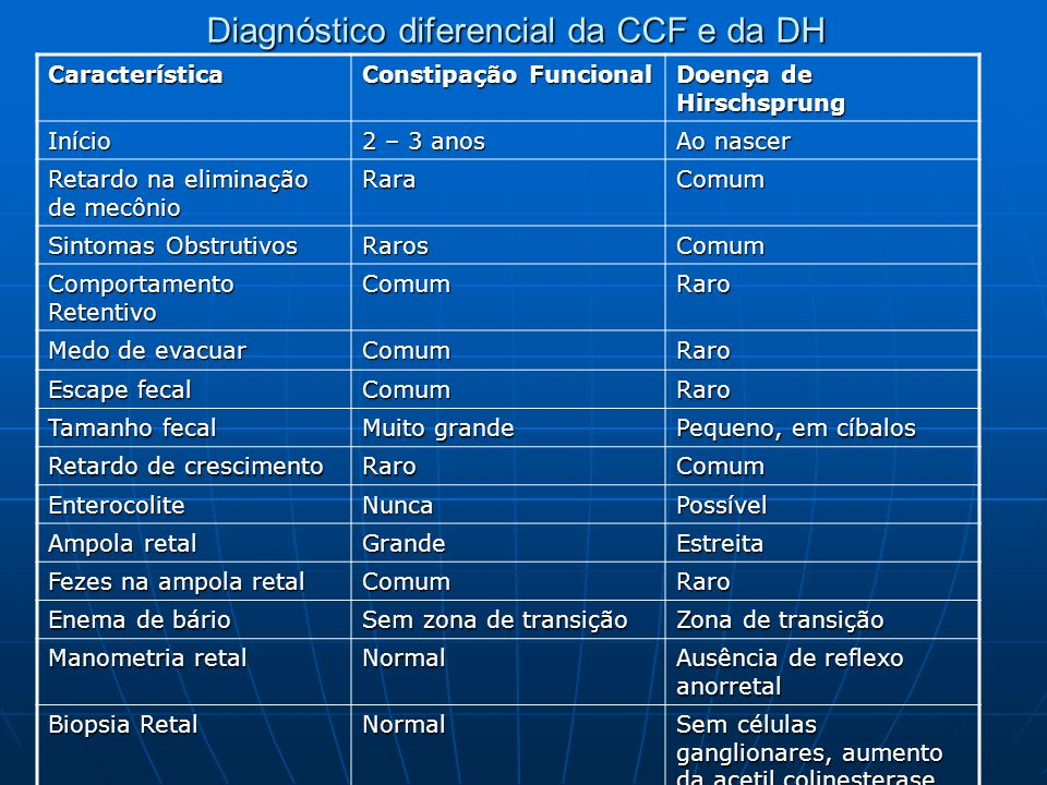 Diagnóstico diferencial da CCF e da DH