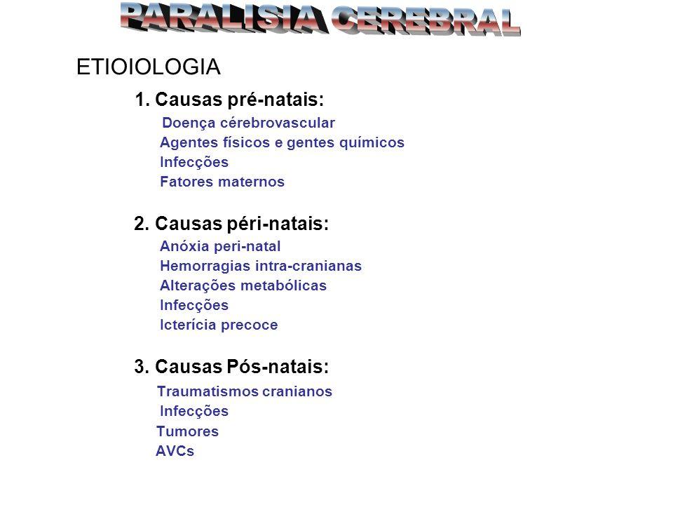 PARALISIA CEREBRAL ETIOIOLOGIA 1. Causas pré-natais: