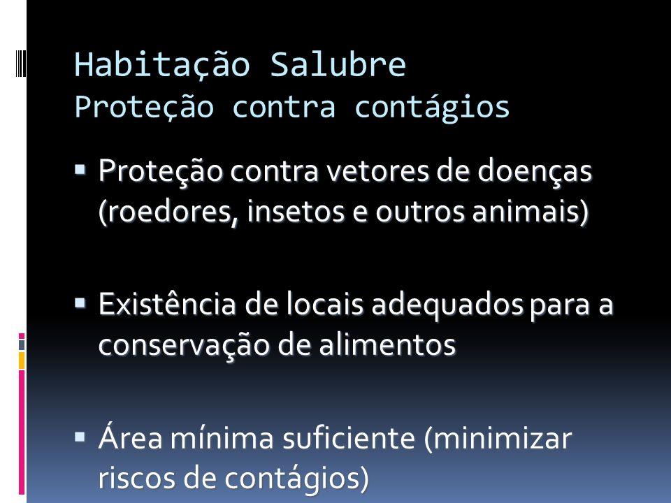 Habitação Salubre Proteção contra contágios