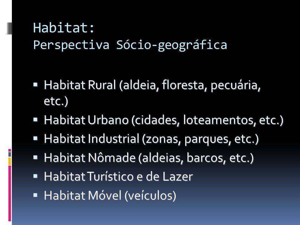 Habitat: Perspectiva Sócio-geográfica