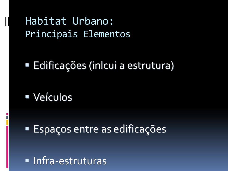 Habitat Urbano: Principais Elementos
