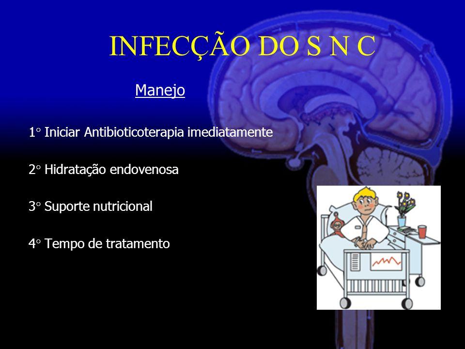 INFECÇÃO DO S N C Manejo 1° Iniciar Antibioticoterapia imediatamente