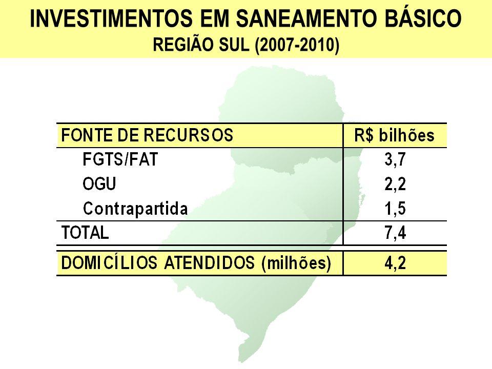 INVESTIMENTOS EM SANEAMENTO BÁSICO REGIÃO SUL (2007-2010)