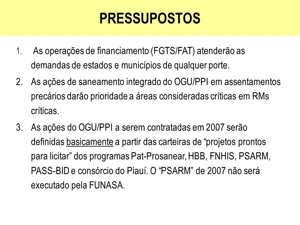 PRESSUPOSTOS As operações de financiamento (FGTS/FAT) atenderão as demandas de estados e municípios de qualquer porte.