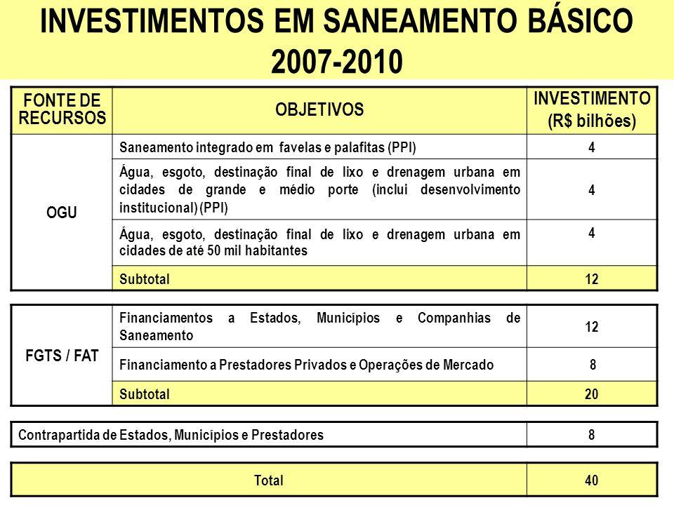 INVESTIMENTOS EM SANEAMENTO BÁSICO 2007-2010