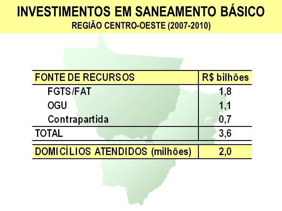 INVESTIMENTOS EM SANEAMENTO BÁSICO REGIÃO CENTRO-OESTE (2007-2010)