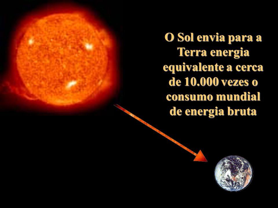 O Sol envia para a Terra energia equivalente a cerca de 10