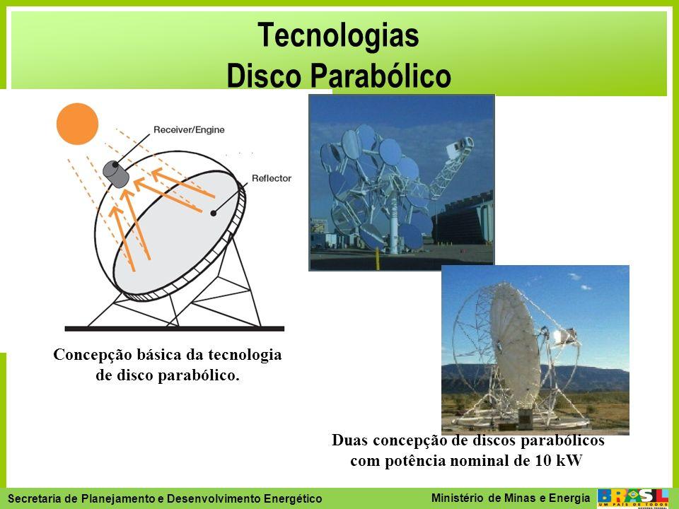 Tecnologias Disco Parabólico