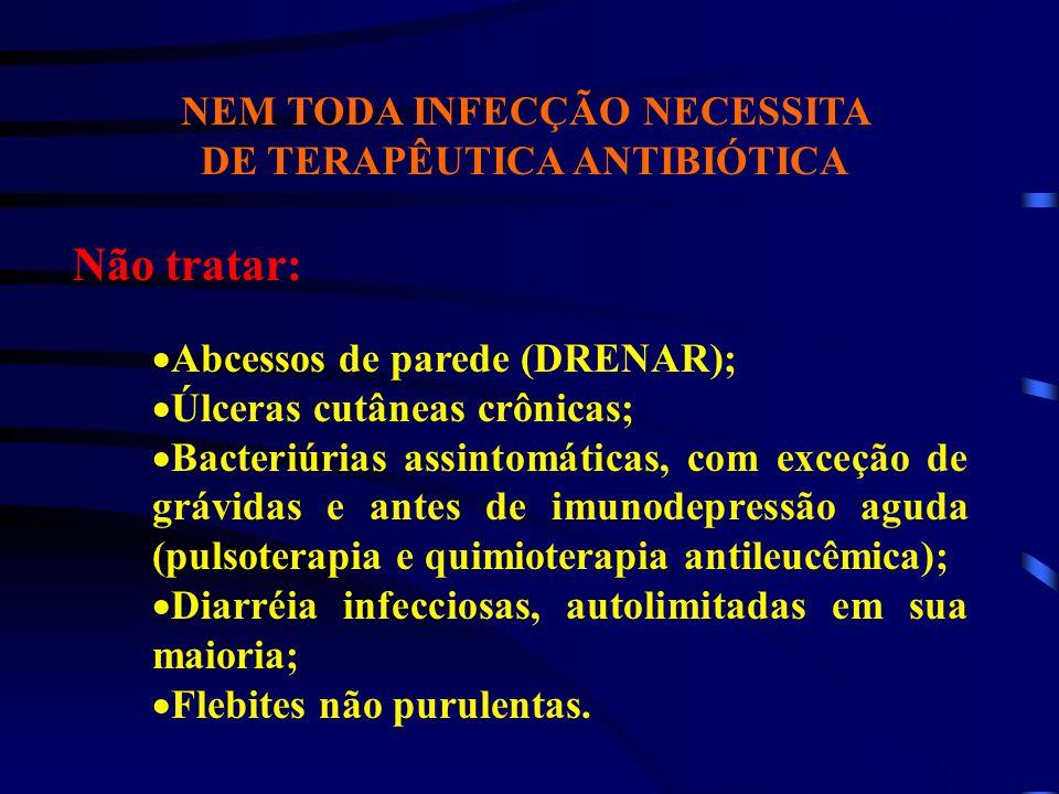 NEM TODA INFECÇÃO NECESSITA DE TERAPÊUTICA ANTIBIÓTICA