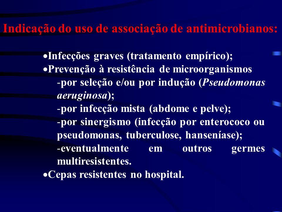 Indicação do uso de associação de antimicrobianos: