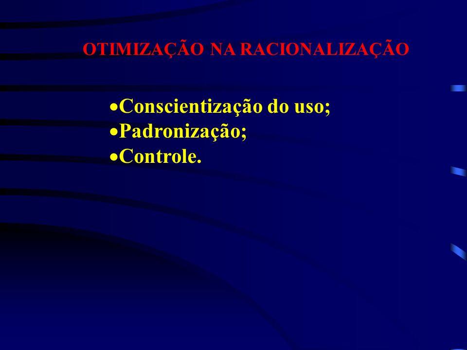 Conscientização do uso; Padronização; Controle.