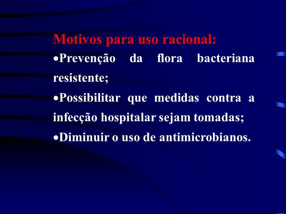 Prevenção da flora bacteriana resistente;