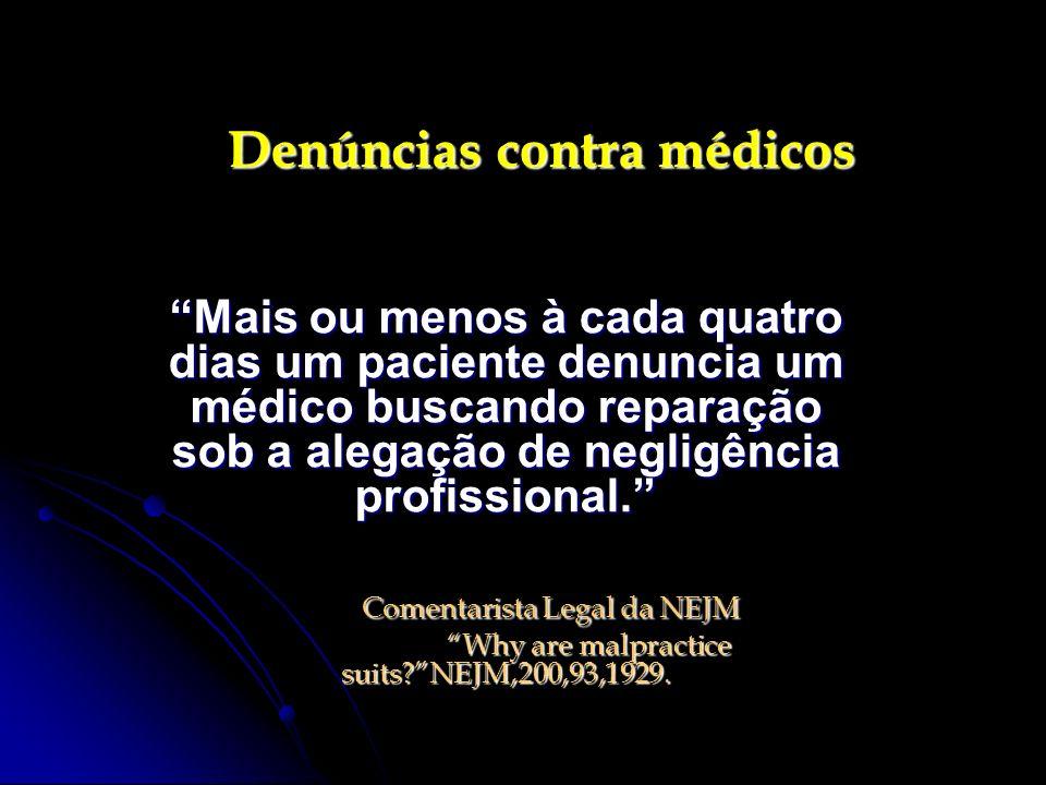Denúncias contra médicos