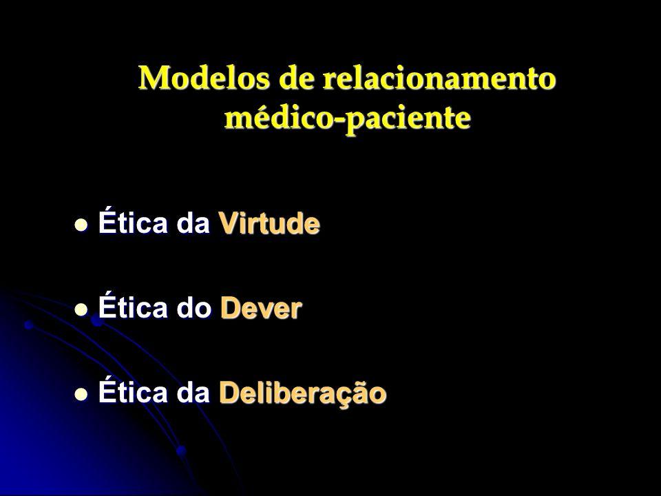 Modelos de relacionamento médico-paciente