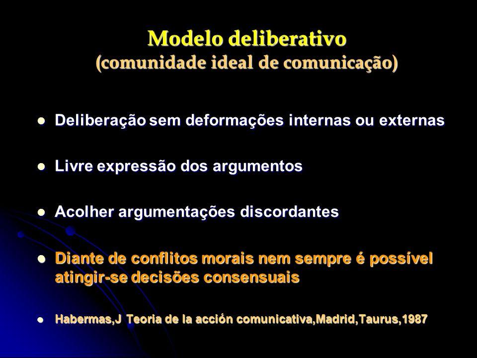Modelo deliberativo (comunidade ideal de comunicação)
