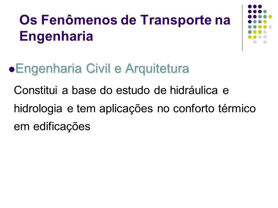 Os Fenômenos de Transporte na Engenharia