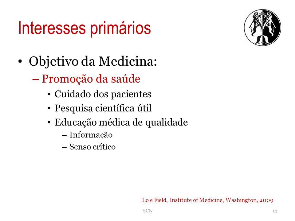 Interesses primários Objetivo da Medicina: Promoção da saúde