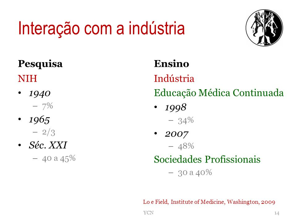 Interação com a indústria