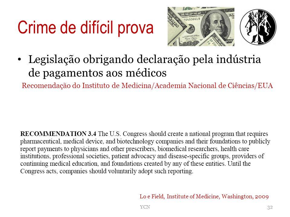 Crime de difícil prova Legislação obrigando declaração pela indústria de pagamentos aos médicos.