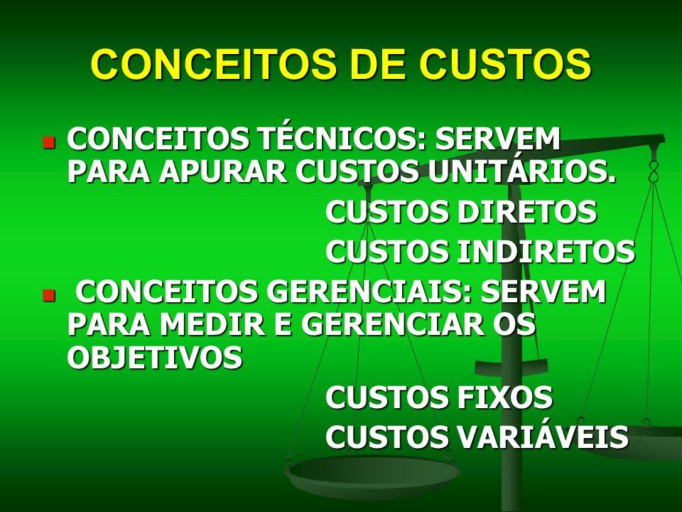 CONCEITOS DE CUSTOS CONCEITOS TÉCNICOS: SERVEM PARA APURAR CUSTOS UNITÁRIOS. CUSTOS DIRETOS. CUSTOS INDIRETOS.