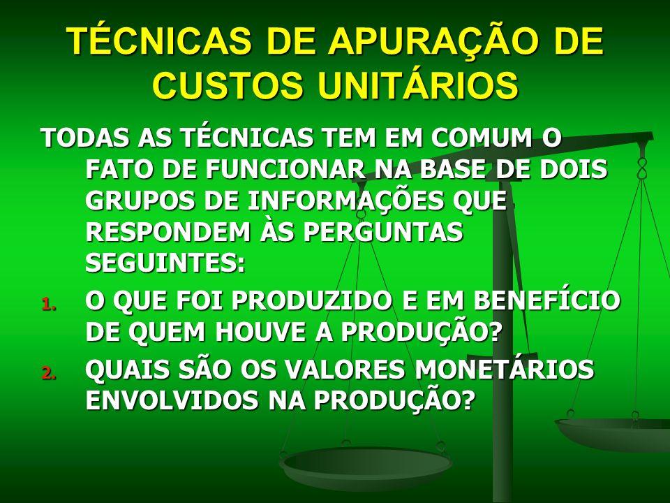 TÉCNICAS DE APURAÇÃO DE CUSTOS UNITÁRIOS