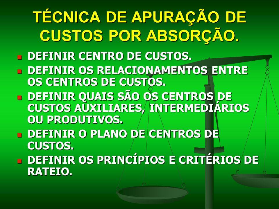 TÉCNICA DE APURAÇÃO DE CUSTOS POR ABSORÇÃO.