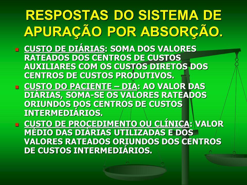 RESPOSTAS DO SISTEMA DE APURAÇÃO POR ABSORÇÃO.
