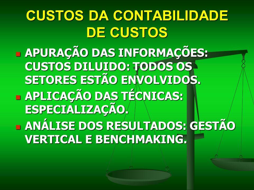CUSTOS DA CONTABILIDADE DE CUSTOS