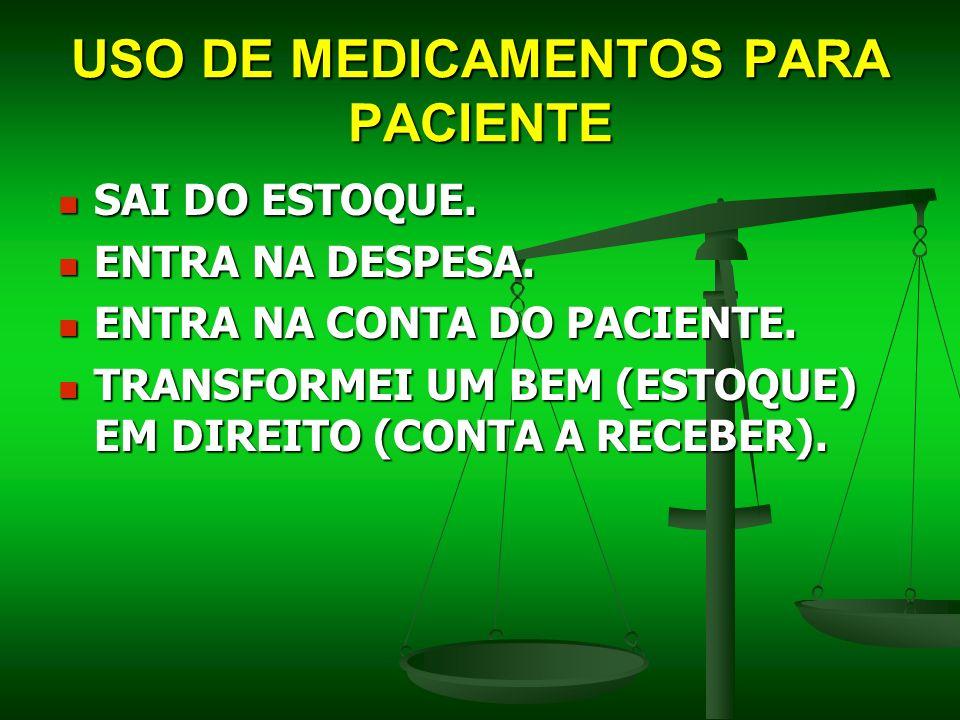 USO DE MEDICAMENTOS PARA PACIENTE