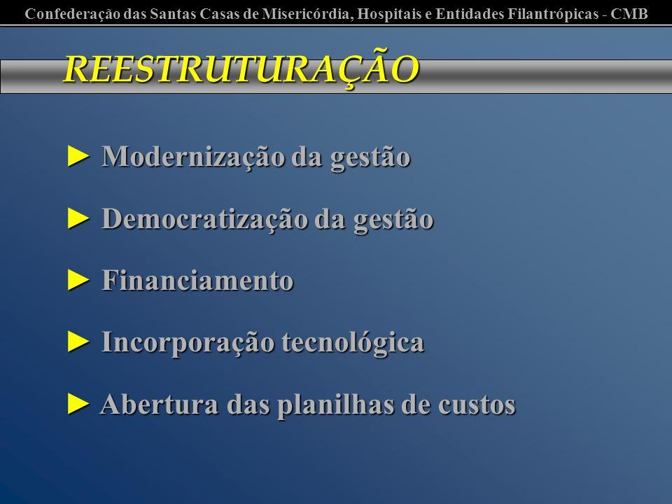 REESTRUTURAÇÃO ► Modernização da gestão ► Democratização da gestão