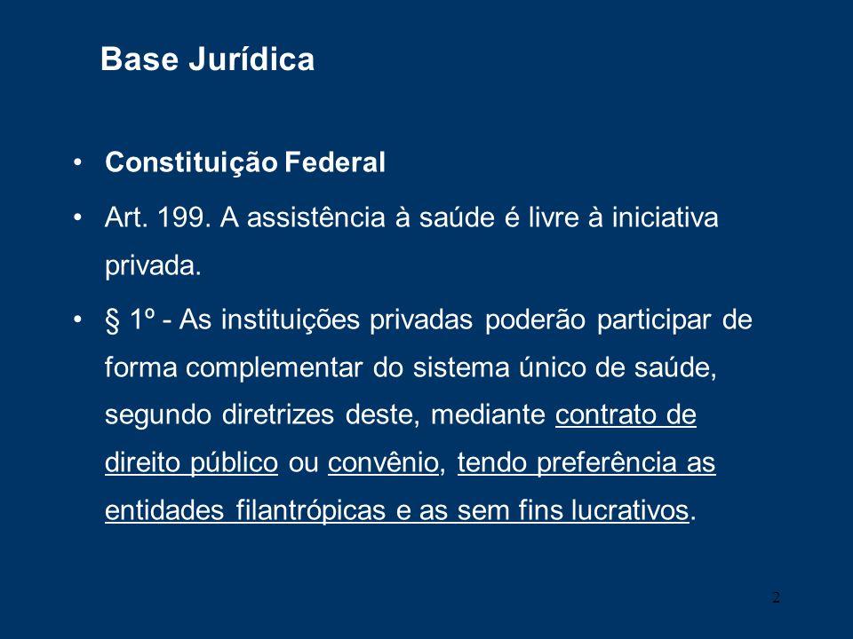 Base Jurídica Constituição Federal