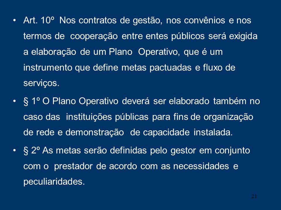 Art. 10º Nos contratos de gestão, nos convênios e nos termos de cooperação entre entes públicos será exigida a elaboração de um Plano Operativo, que é um instrumento que define metas pactuadas e fluxo de serviços.