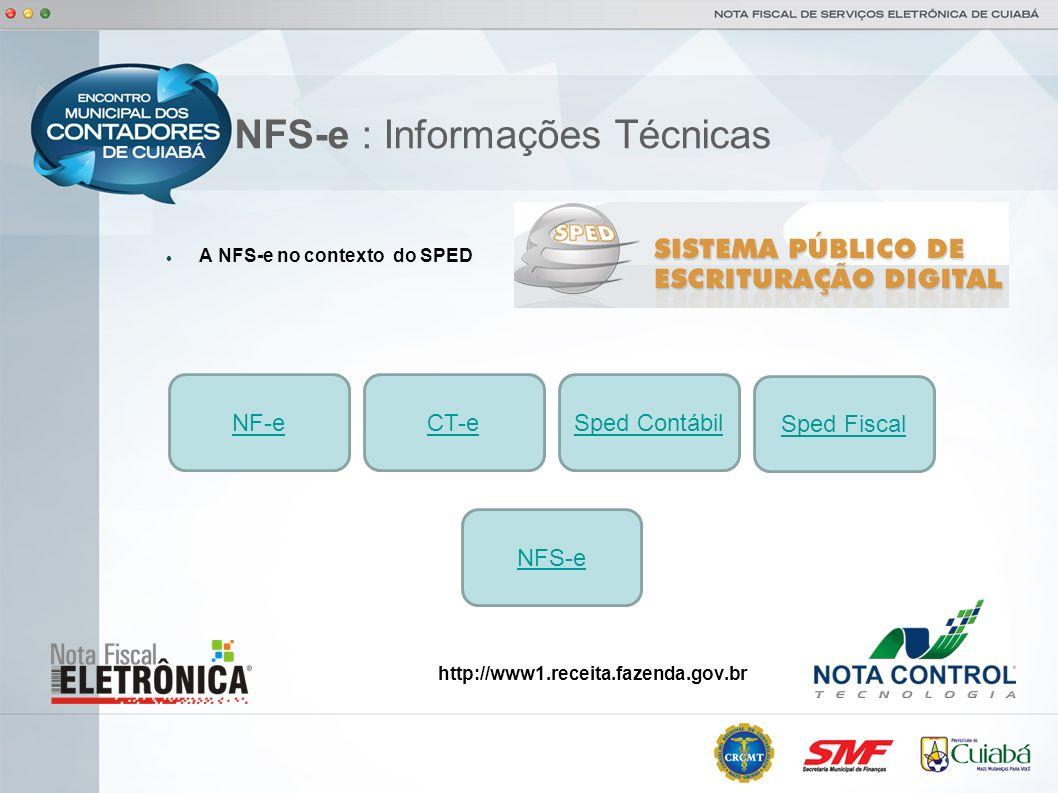 NFS-e : Informações Técnicas