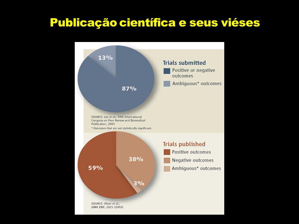 Publicação científica e seus viéses