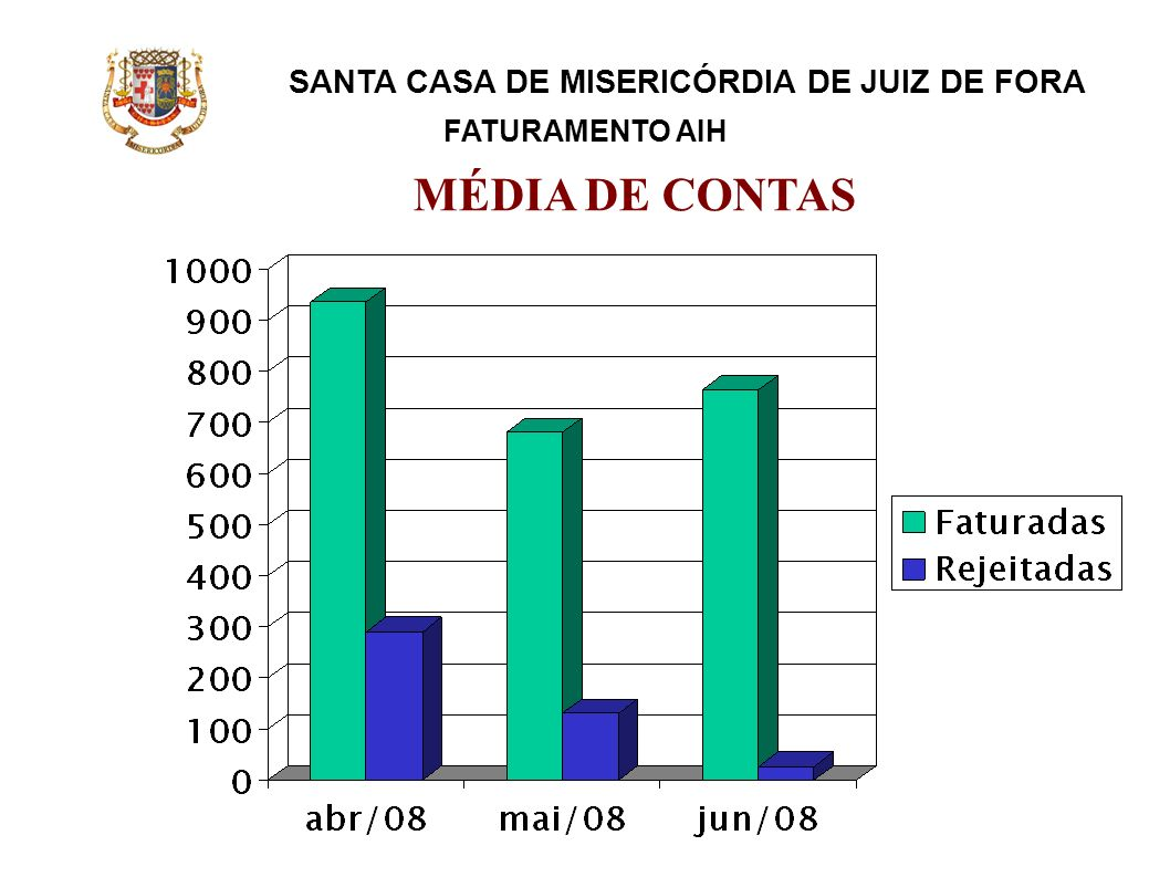 MÉDIA DE CONTAS SANTA CASA DE MISERICÓRDIA DE JUIZ DE FORA