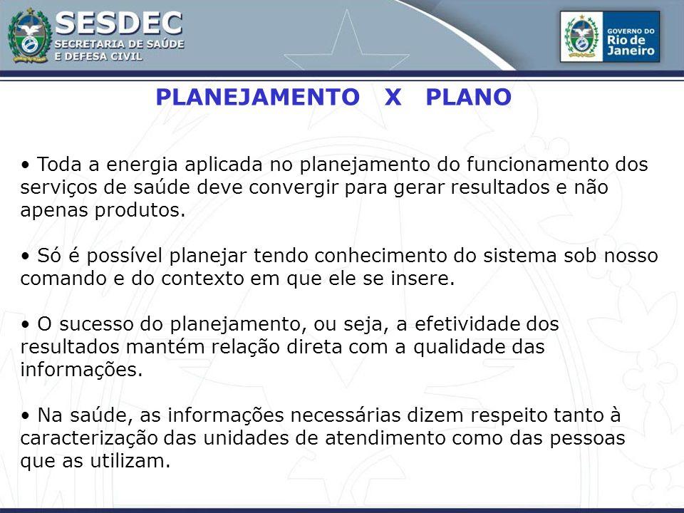 PLANEJAMENTO X PLANO