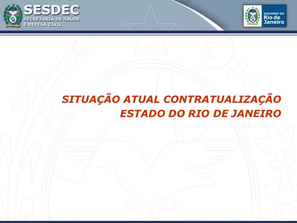 SITUAÇÃO ATUAL CONTRATUALIZAÇÃO ESTADO DO RIO DE JANEIRO